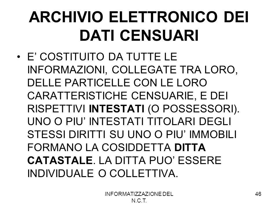 ARCHIVIO ELETTRONICO DEI DATI CENSUARI
