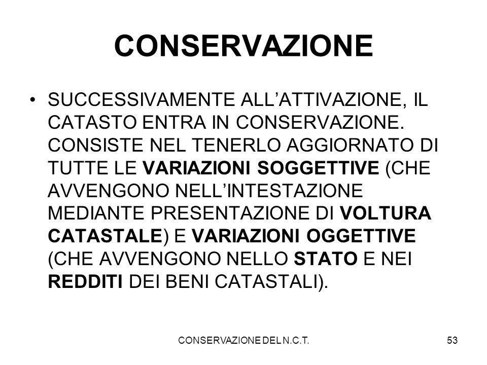 CONSERVAZIONE
