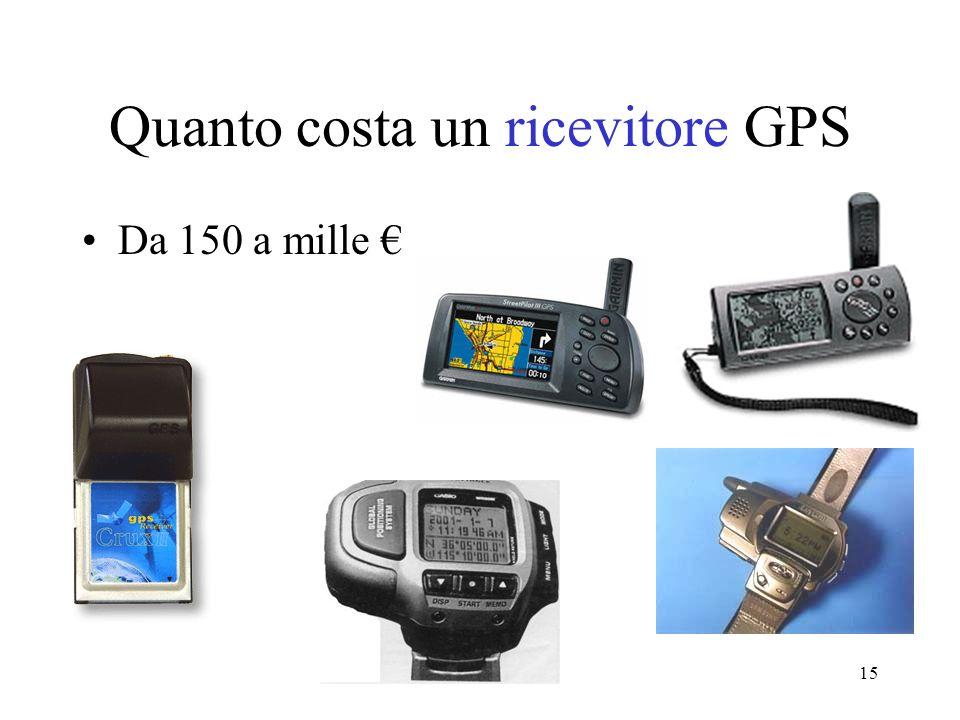 Quanto costa un ricevitore GPS