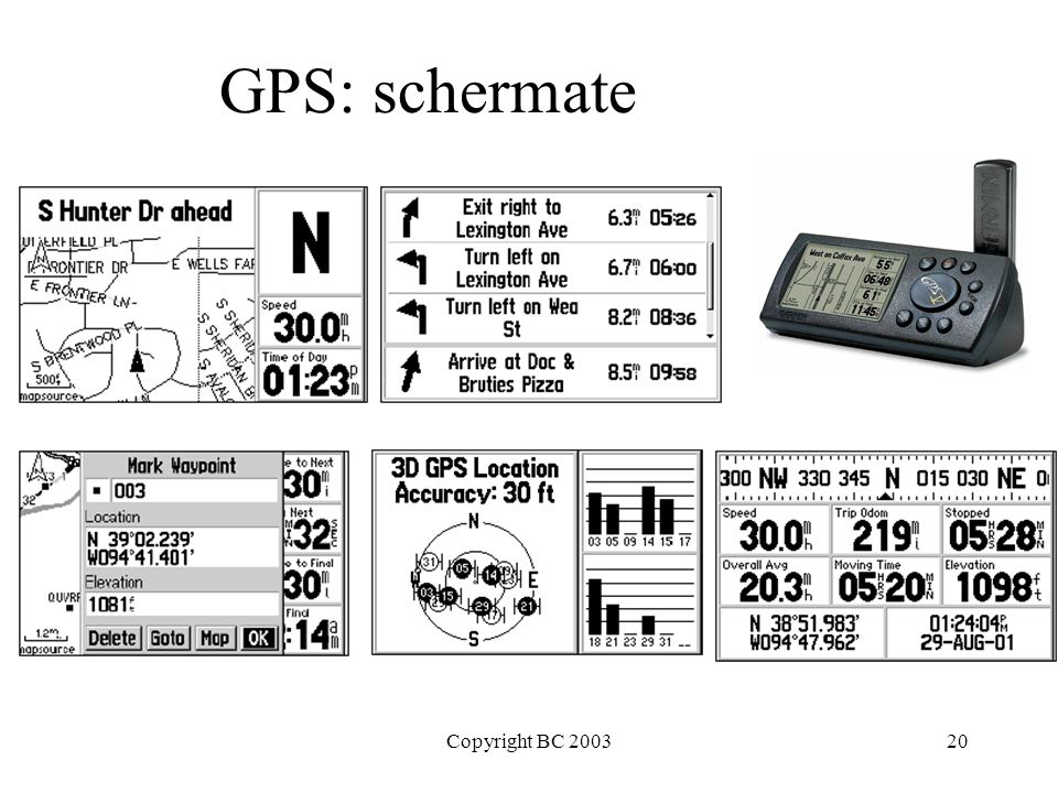 GPS: schermate Copyright BC 2003