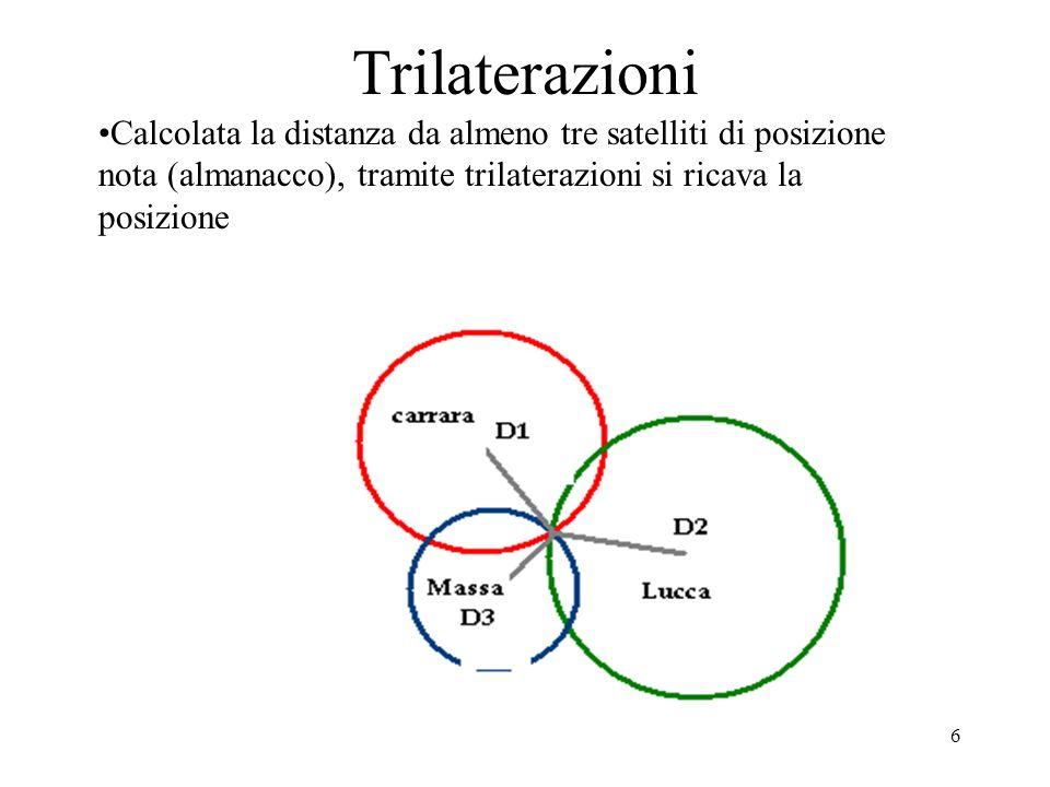 Trilaterazioni Calcolata la distanza da almeno tre satelliti di posizione nota (almanacco), tramite trilaterazioni si ricava la posizione.