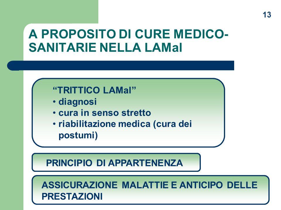 A PROPOSITO DI CURE MEDICO-SANITARIE NELLA LAMal