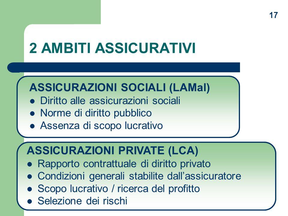 2 AMBITI ASSICURATIVI ASSICURAZIONI SOCIALI (LAMal)