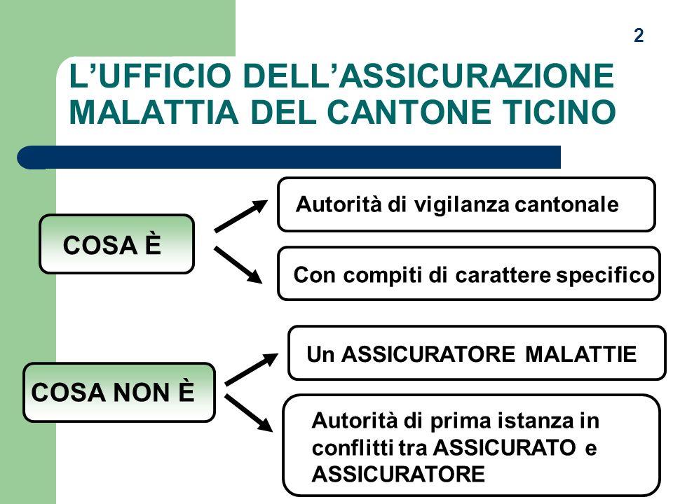L'UFFICIO DELL'ASSICURAZIONE MALATTIA DEL CANTONE TICINO