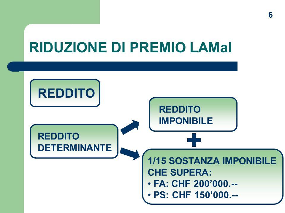 RIDUZIONE DI PREMIO LAMal
