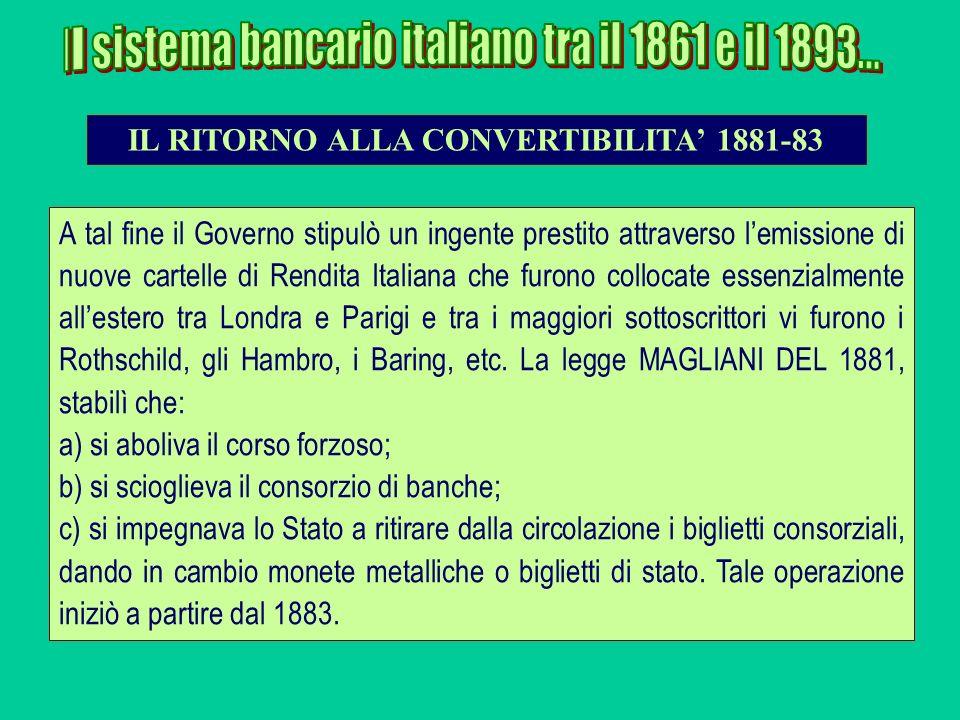 IL RITORNO ALLA CONVERTIBILITA' 1881-83
