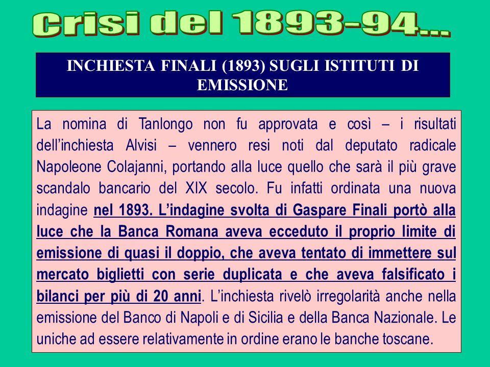 INCHIESTA FINALI (1893) SUGLI ISTITUTI DI EMISSIONE