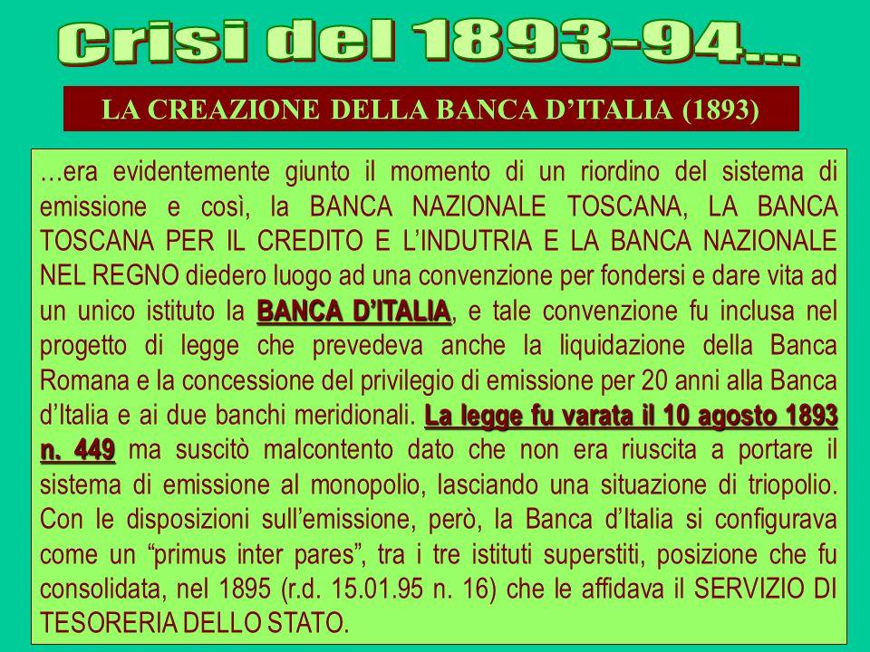 LA CREAZIONE DELLA BANCA D'ITALIA (1893)