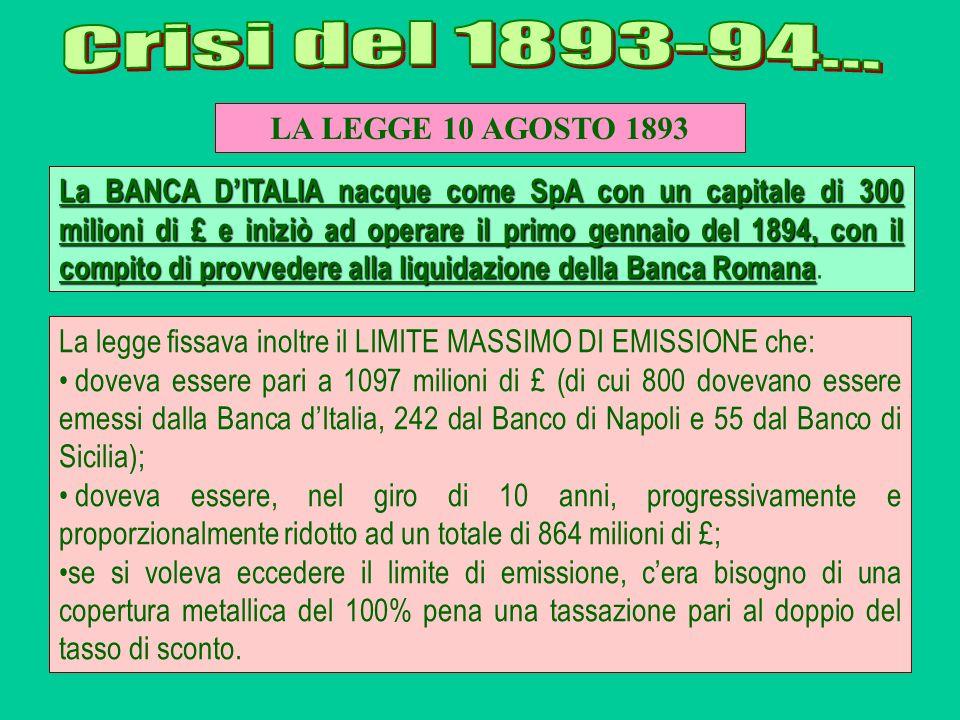 Crisi del 1893-94... LA LEGGE 10 AGOSTO 1893