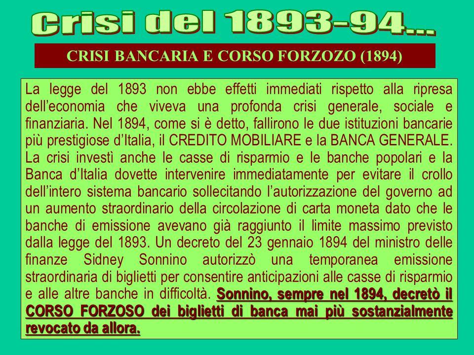 CRISI BANCARIA E CORSO FORZOZO (1894)