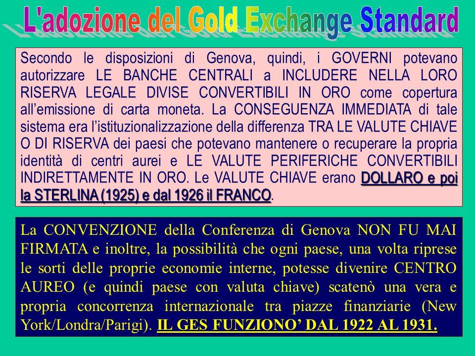 L adozione del Gold Exchange Standard