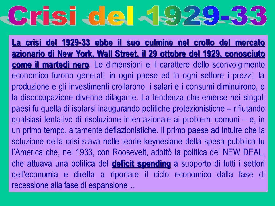 Crisi del 1929-33
