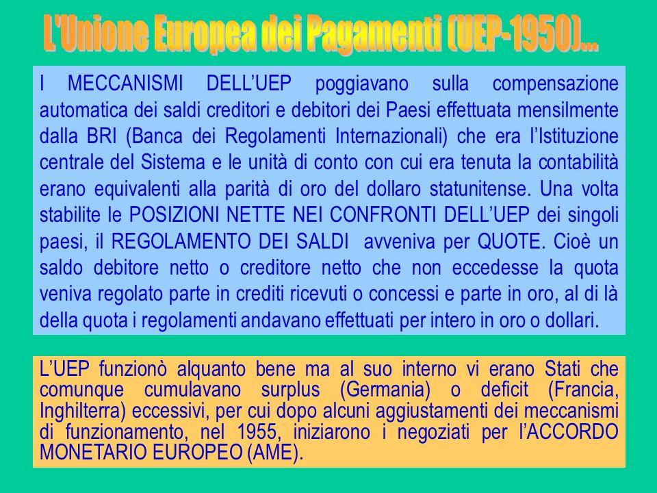 L Unione Europea dei Pagamenti (UEP-1950)...
