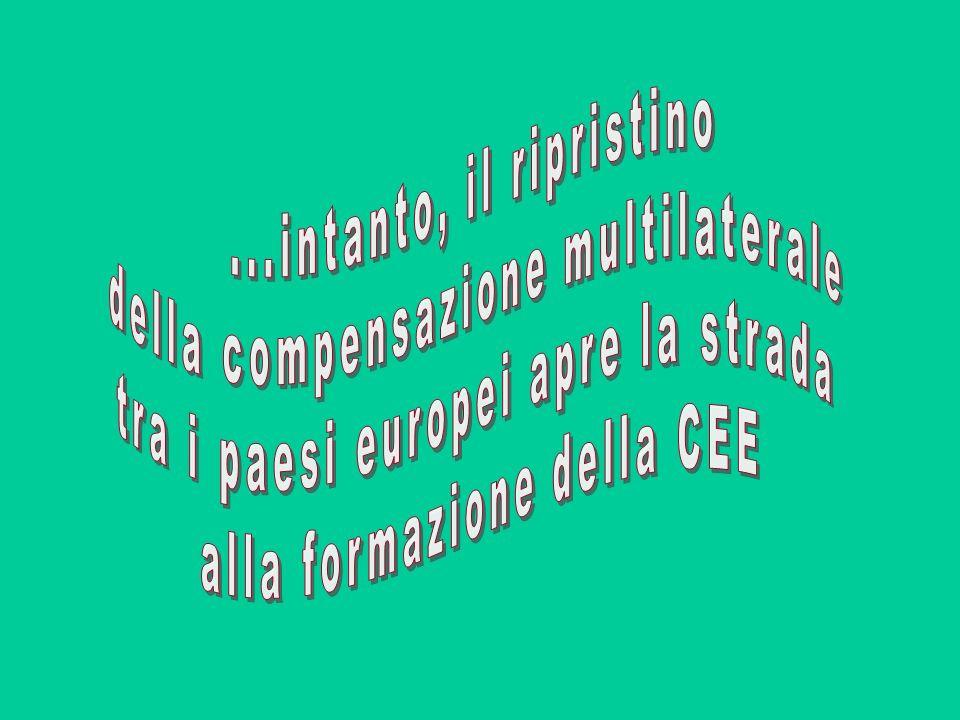 della compensazione multilaterale tra i paesi europei apre la strada