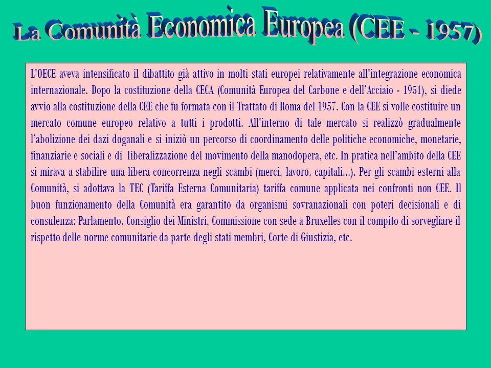 La Comunità Economica Europea (CEE - 1957)