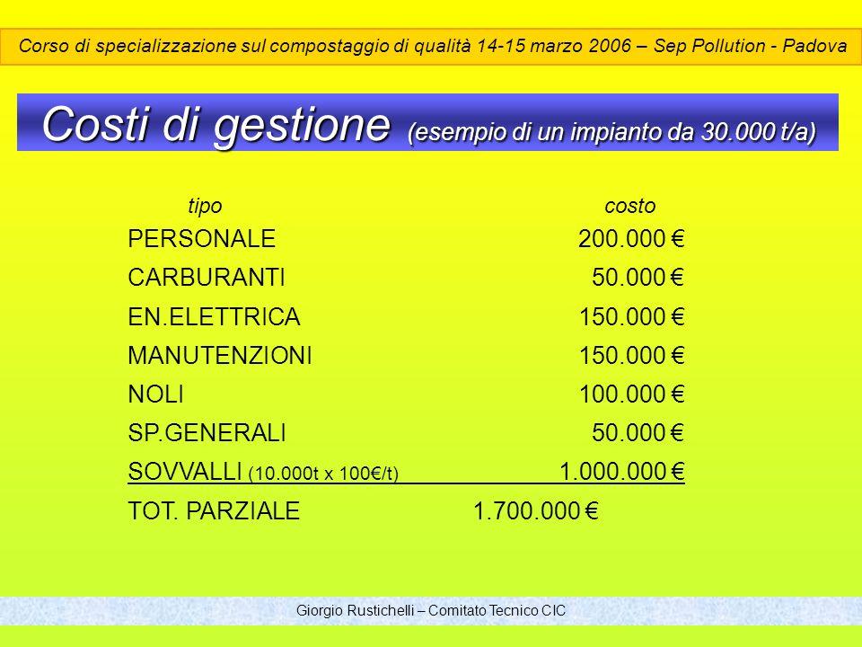 Costi di gestione (esempio di un impianto da 30.000 t/a)