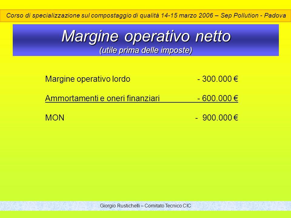 Margine operativo netto (utile prima delle imposte)
