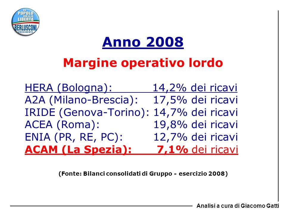 Anno 2008 Margine operativo lordo