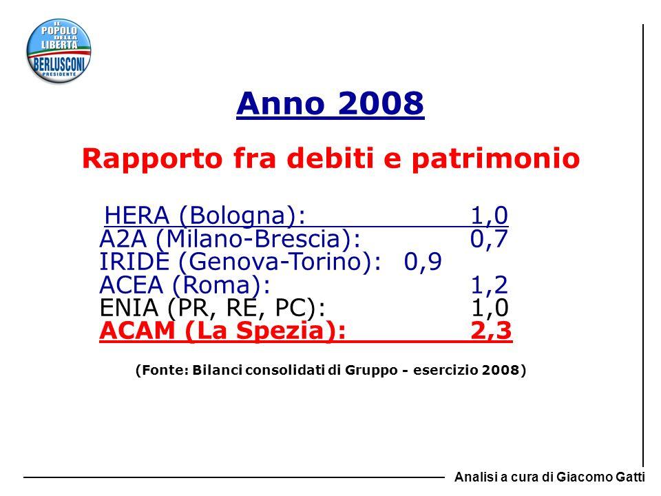 Anno 2008 Rapporto fra debiti e patrimonio IRIDE (Genova-Torino): 0,9