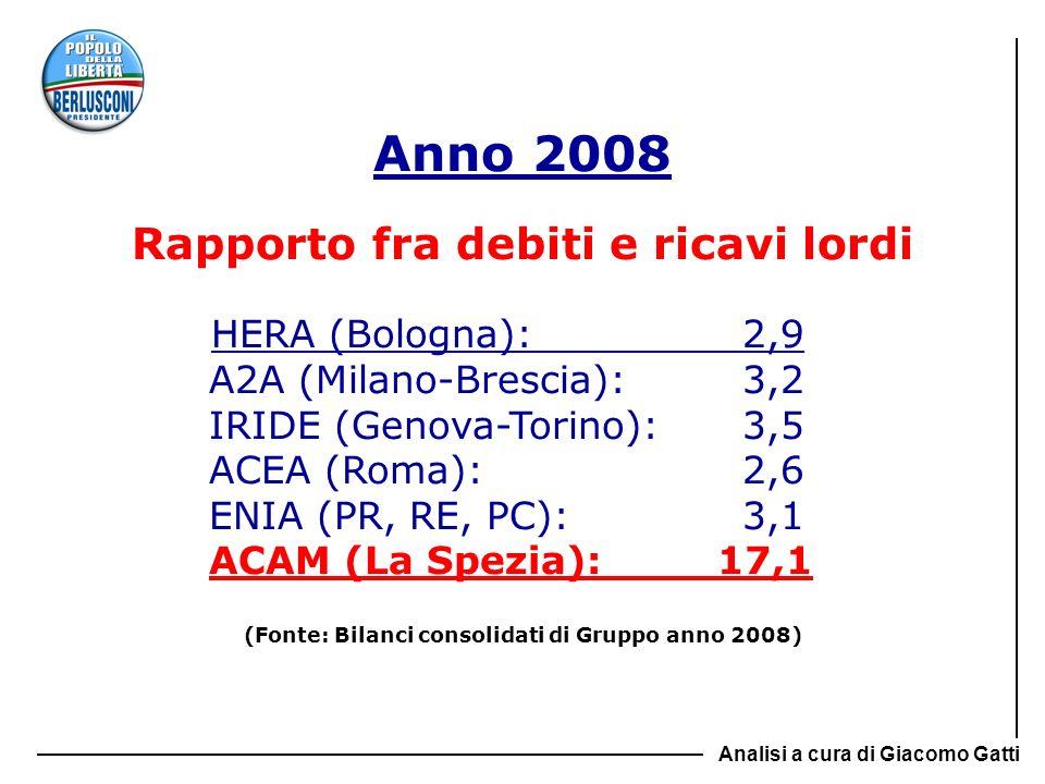 Anno 2008 Rapporto fra debiti e ricavi lordi HERA (Bologna): 2,9