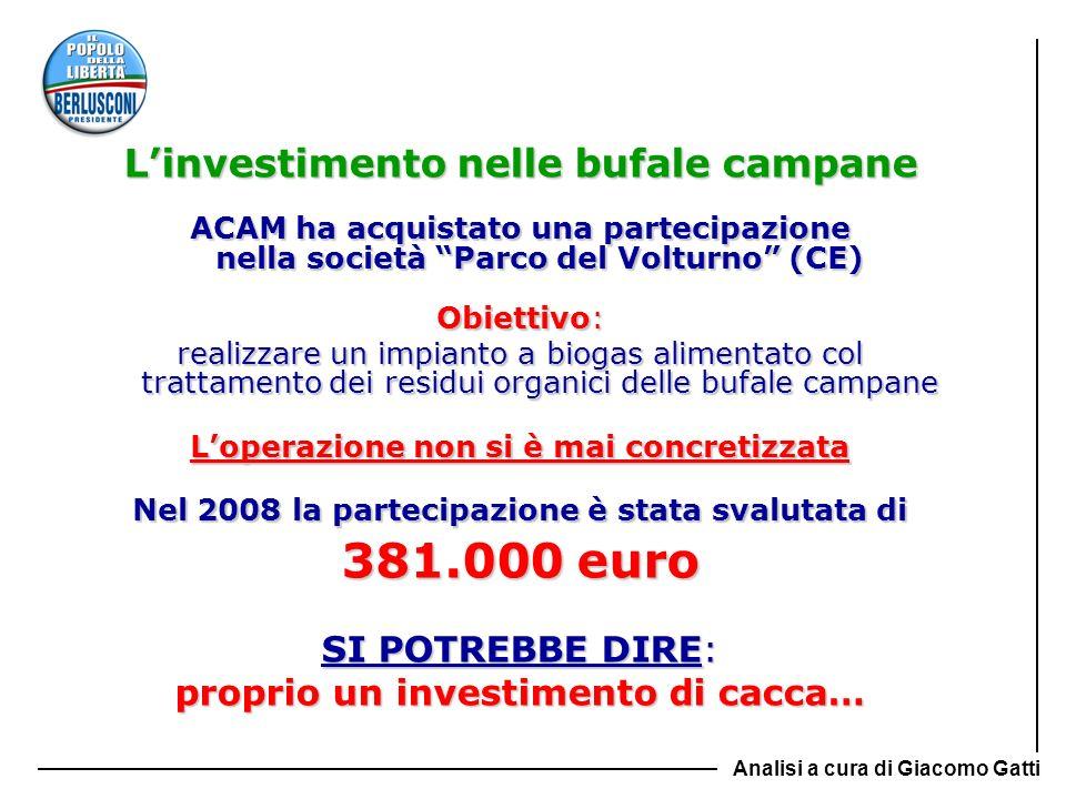 381.000 euro L'investimento nelle bufale campane SI POTREBBE DIRE:
