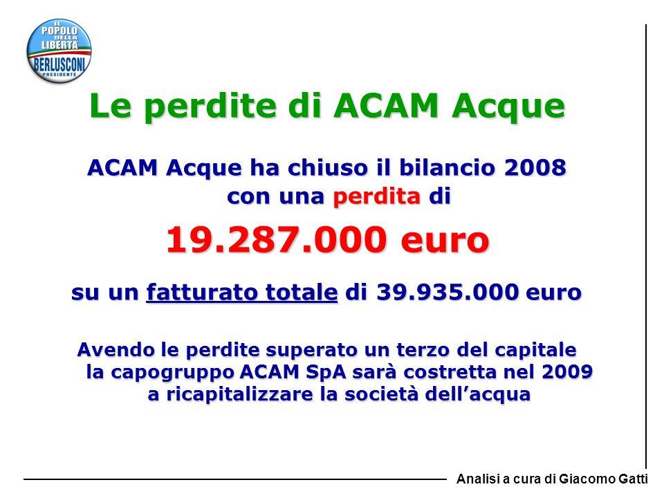 19.287.000 euro Le perdite di ACAM Acque