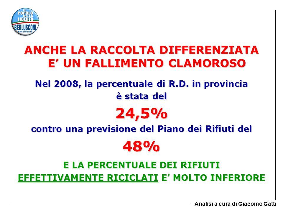 24,5% 48% ANCHE LA RACCOLTA DIFFERENZIATA E' UN FALLIMENTO CLAMOROSO