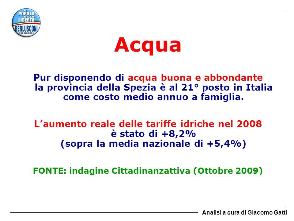 FONTE: indagine Cittadinanzattiva (Ottobre 2009)