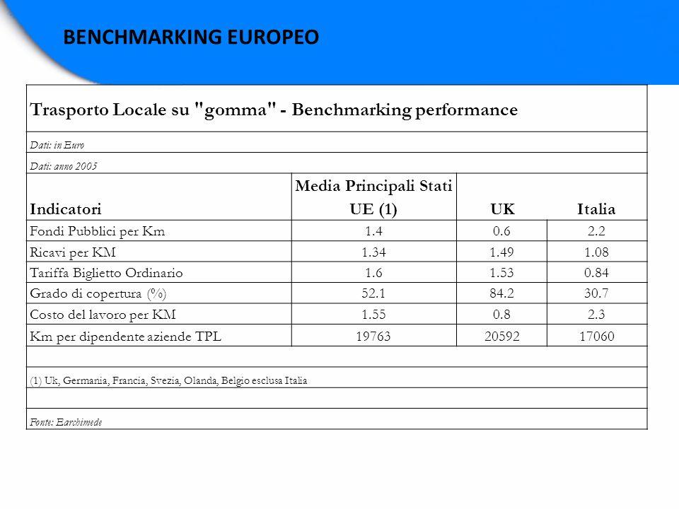 Media Principali Stati UE (1)