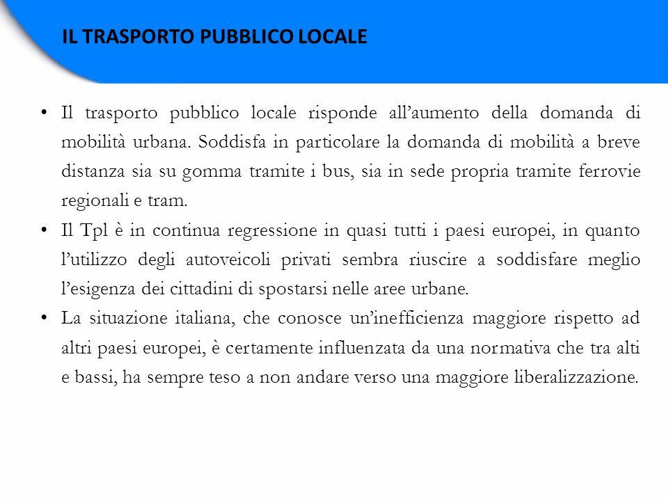 IL TRASPORTO PUBBLICO LOCALE