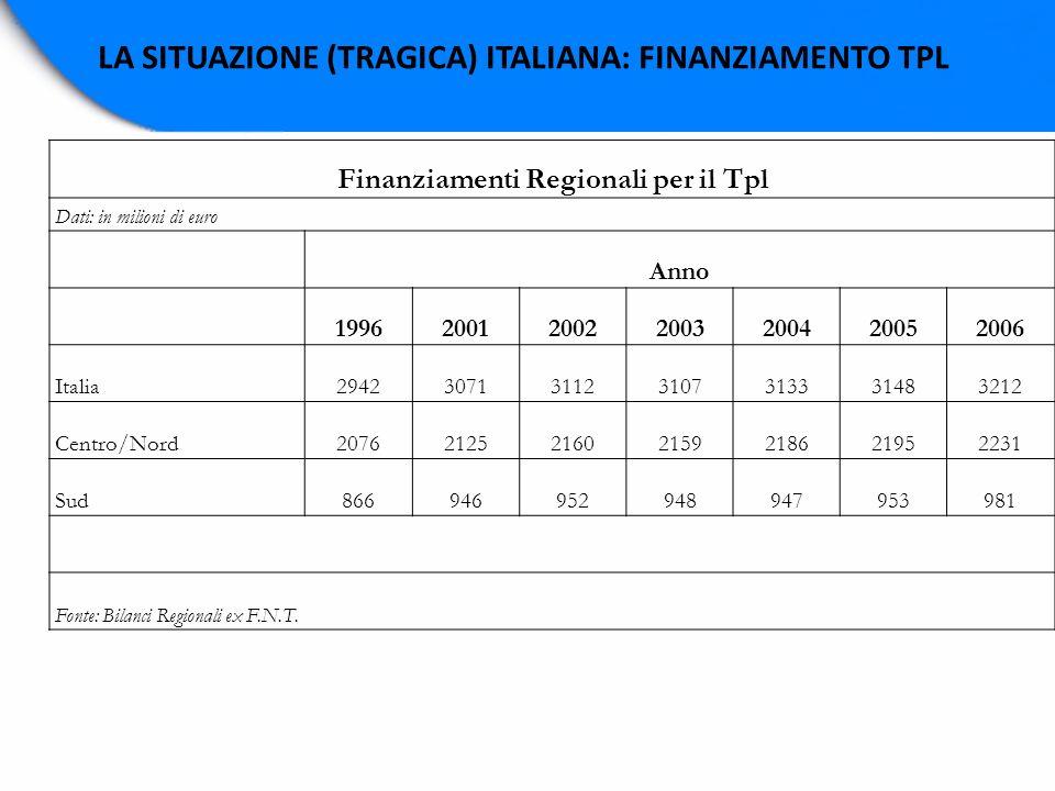 Finanziamenti Regionali per il Tpl