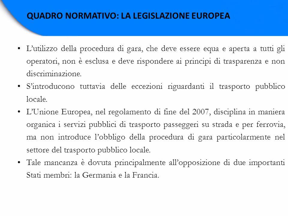 QUADRO NORMATIVO: LA LEGISLAZIONE EUROPEA