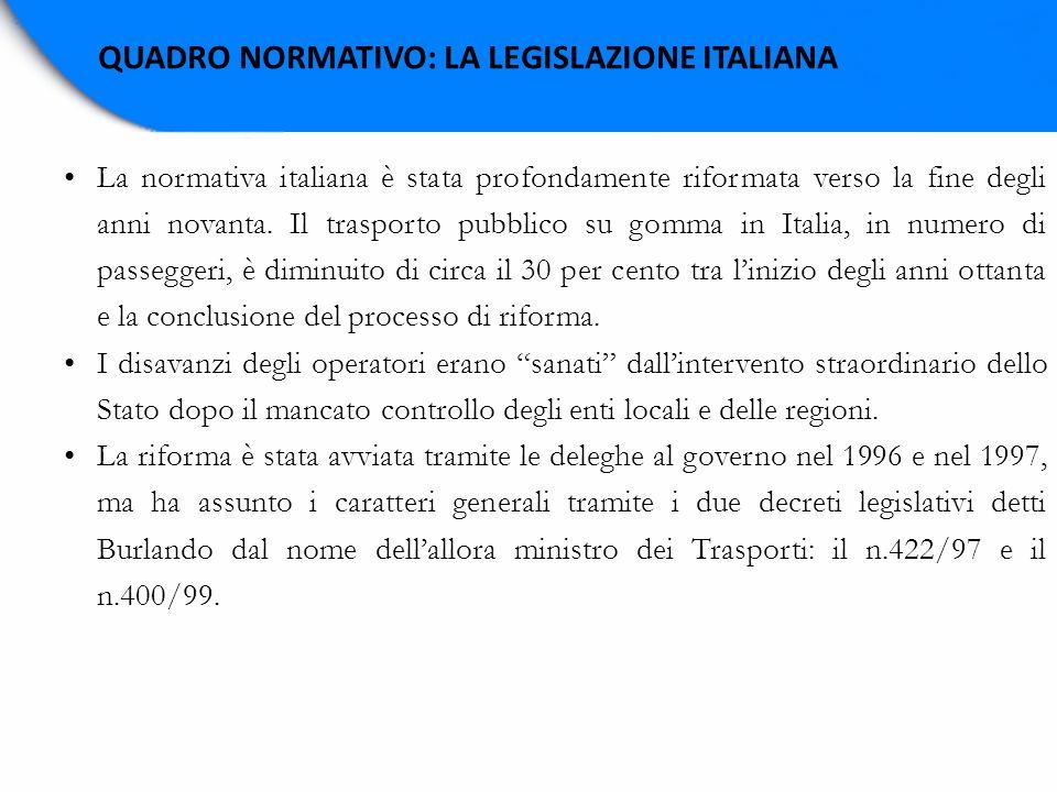 QUADRO NORMATIVO: LA LEGISLAZIONE ITALIANA