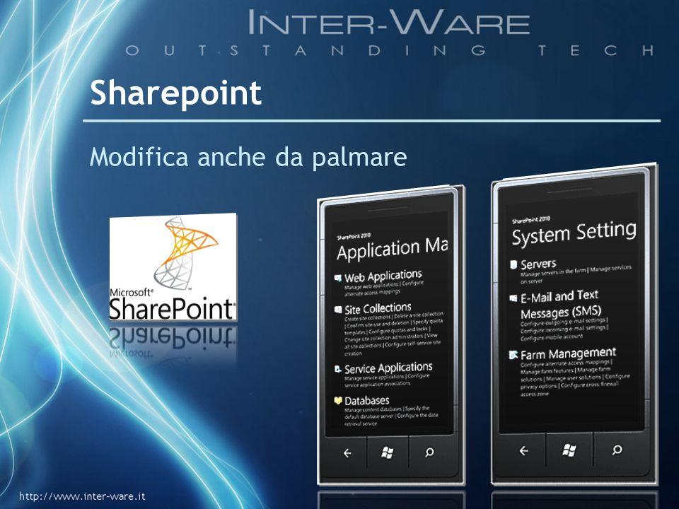 Sharepoint Modifica anche da palmare