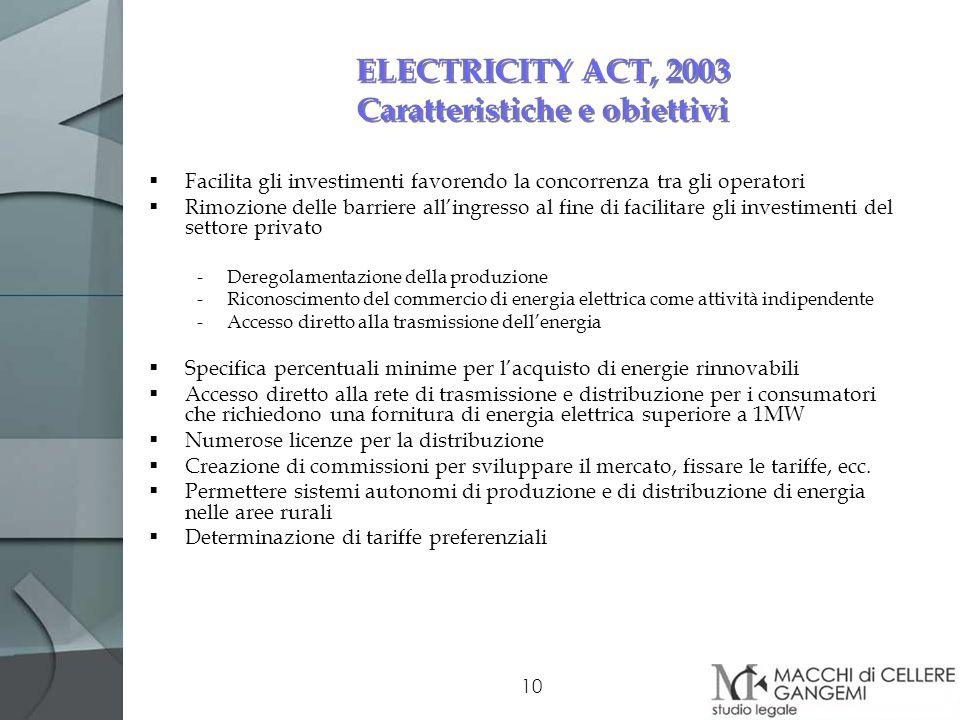 ELECTRICITY ACT, 2003 Caratteristiche e obiettivi
