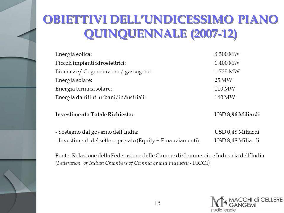 OBIETTIVI DELL'UNDICESSIMO PIANO QUINQUENNALE (2007-12)