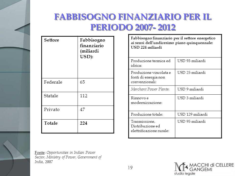 FABBISOGNO FINANZIARIO PER IL PERIODO 2007- 2012