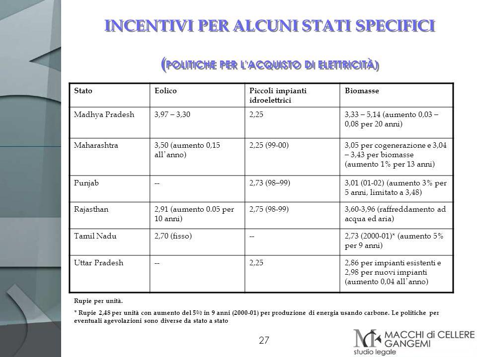 INCENTIVI PER ALCUNI STATI SPECIFICI (POLITICHE PER L'ACQUISTO DI ELETTRICITÀ)