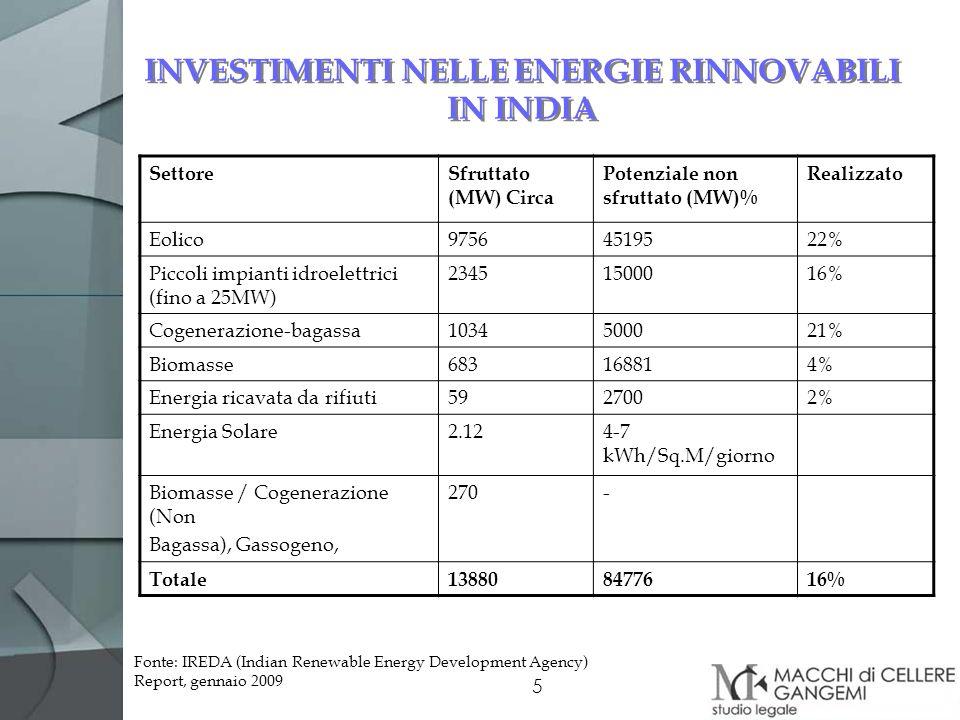 INVESTIMENTI NELLE ENERGIE RINNOVABILI IN INDIA