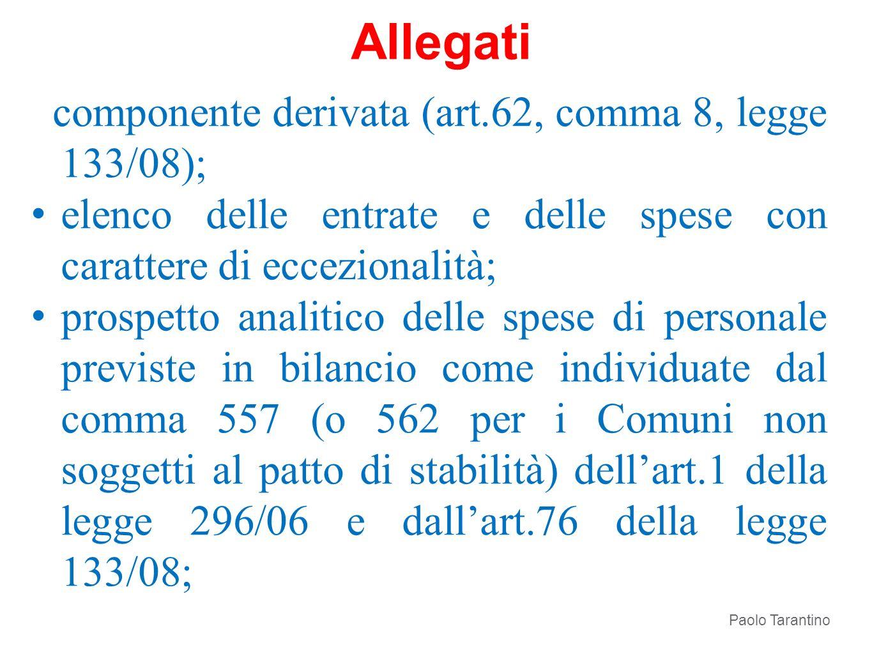Allegati componente derivata (art.62, comma 8, legge 133/08);