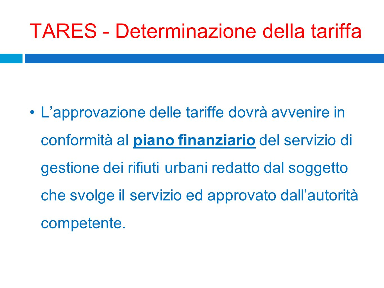 TARES - Determinazione della tariffa