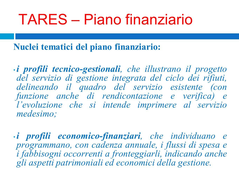 TARES – Piano finanziario