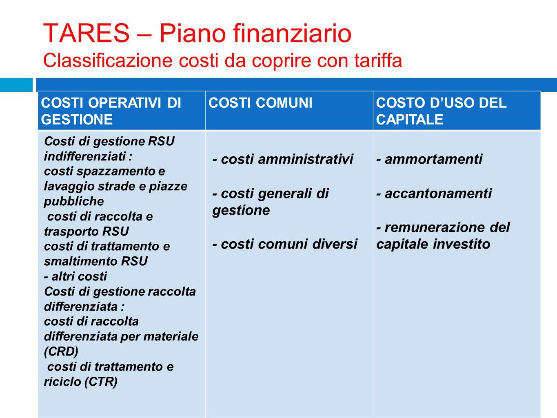 TARES – Piano finanziario Classificazione costi da coprire con tariffa