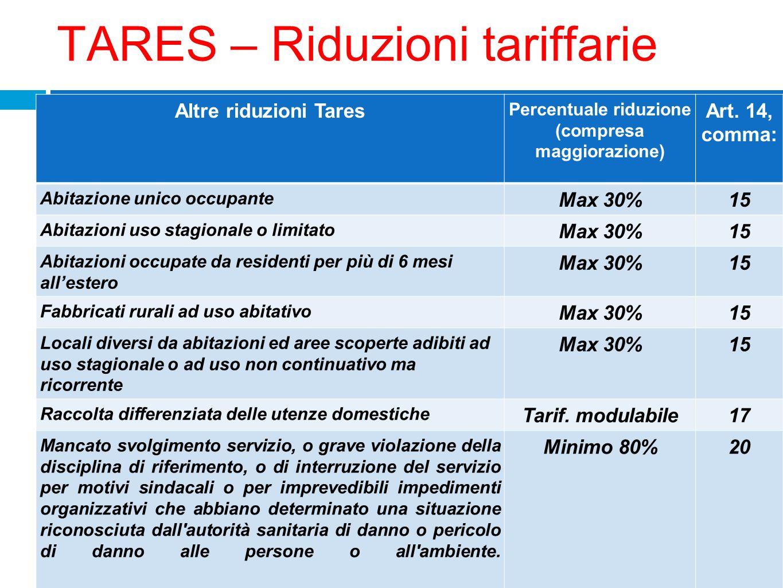 TARES – Riduzioni tariffarie