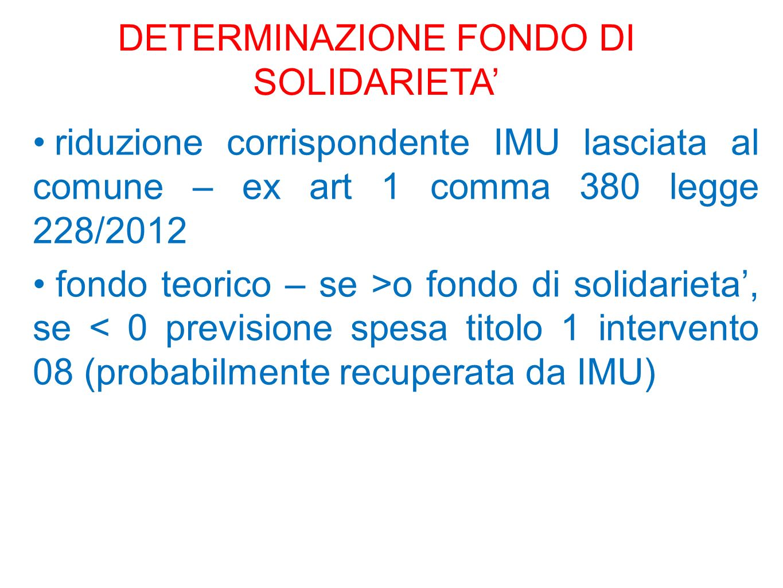 DETERMINAZIONE FONDO DI SOLIDARIETA'