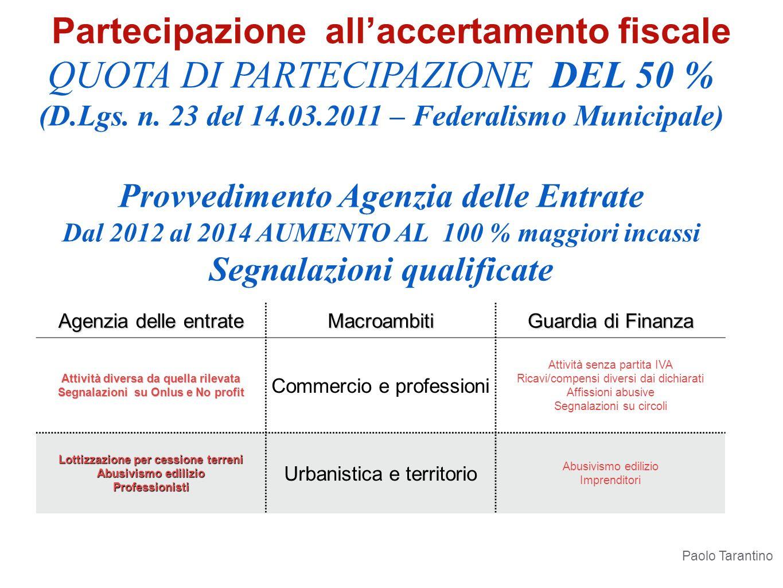Partecipazione all'accertamento fiscale