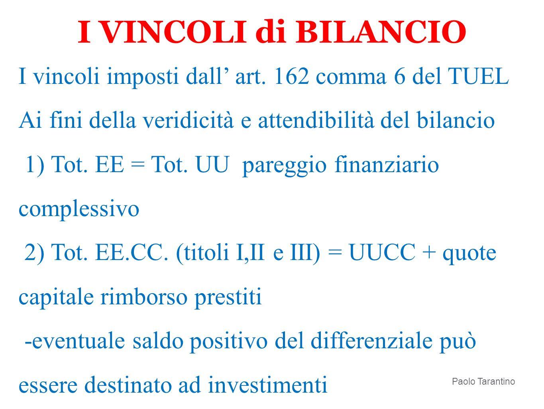 I VINCOLI di BILANCIO I vincoli imposti dall' art. 162 comma 6 del TUEL. Ai fini della veridicità e attendibilità del bilancio.