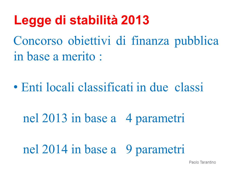 Concorso obiettivi di finanza pubblica in base a merito :