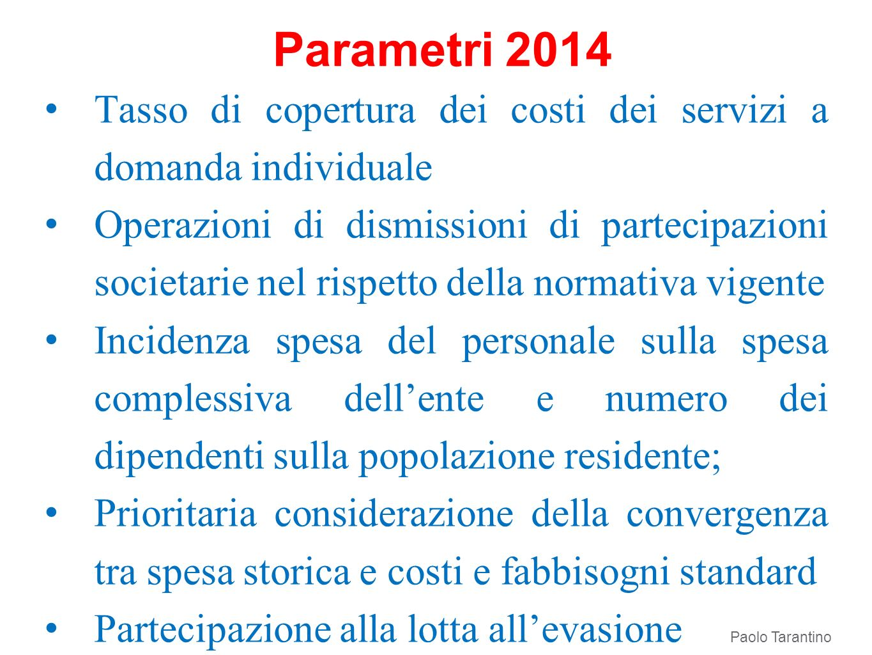 Parametri 2014 Tasso di copertura dei costi dei servizi a domanda individuale.