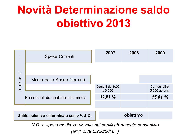 Novità Determinazione saldo obiettivo 2013